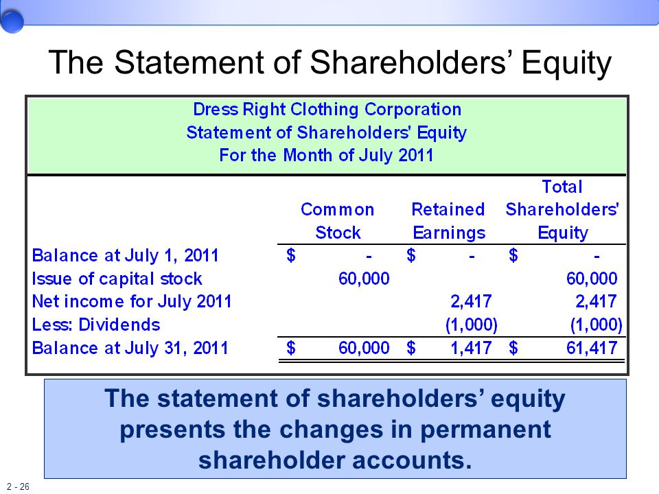 Statement of changes in stockholders equity for lee corporation