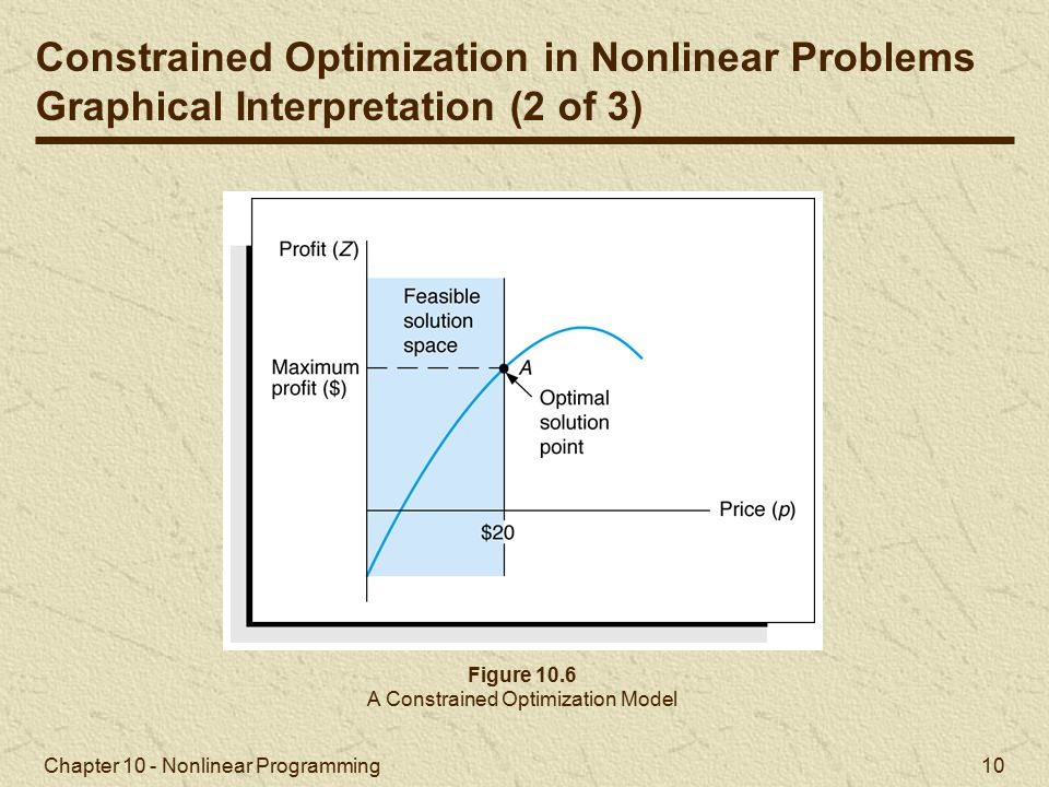 A Constrained Optimization Model