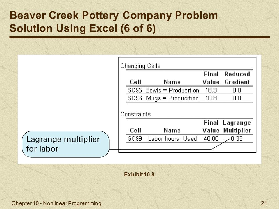 Beaver Creek Pottery Company Problem Solution Using Excel (6 of 6)