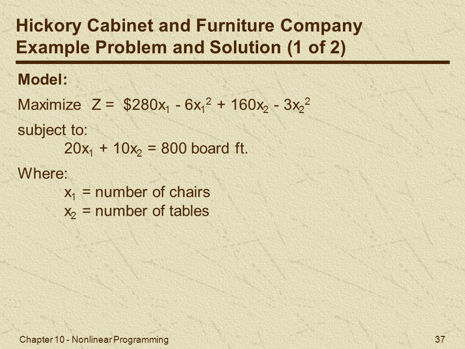 Hickory Cabinet and Furniture Company