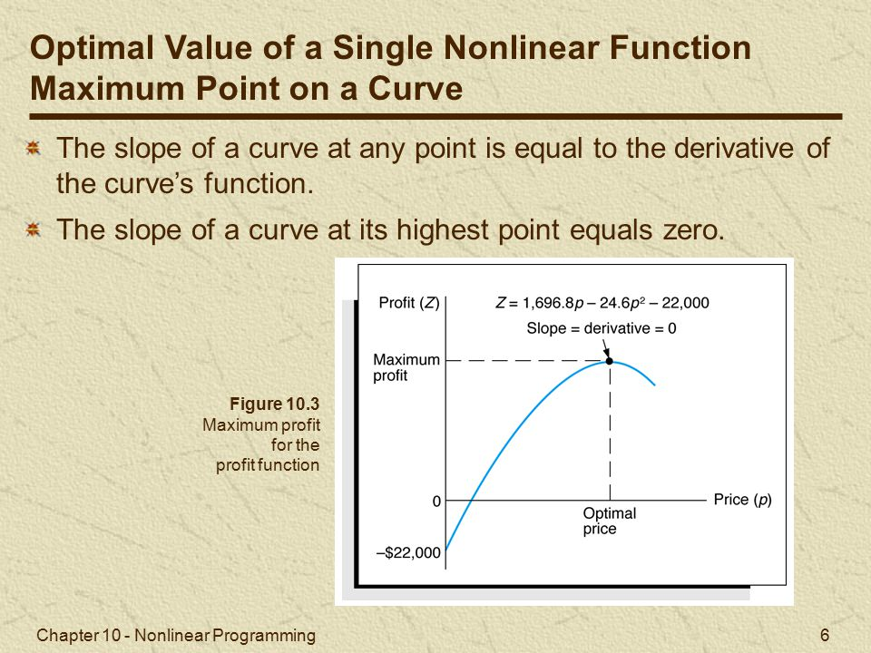 Optimal Value of a Single Nonlinear Function Maximum Point on a Curve