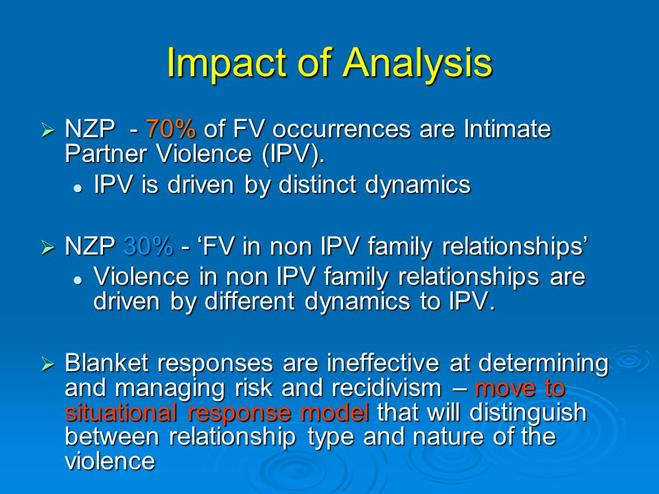 josie analyzing intimate partner violence and This study assessed intimate partner violence (ipv) and alcohol use in an urban   regression analysis of various factors in relation to hits score was done.
