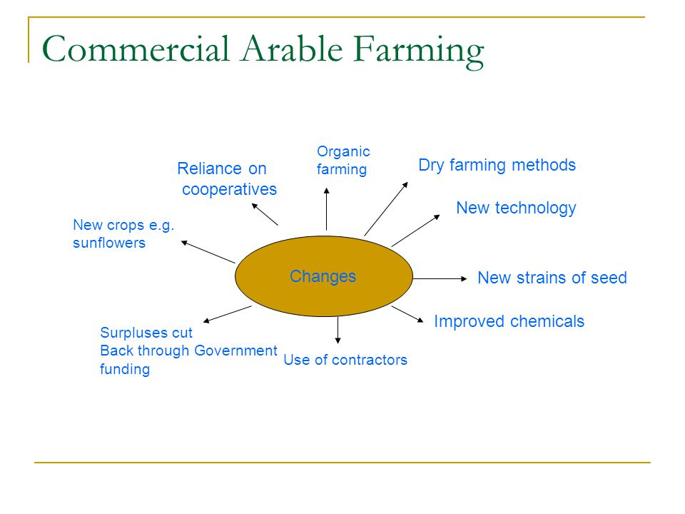 commercial arable farming The goal of this study is to investigate nitrogen leaching on commercial arable  crop farms in five organic and three conventional systems.