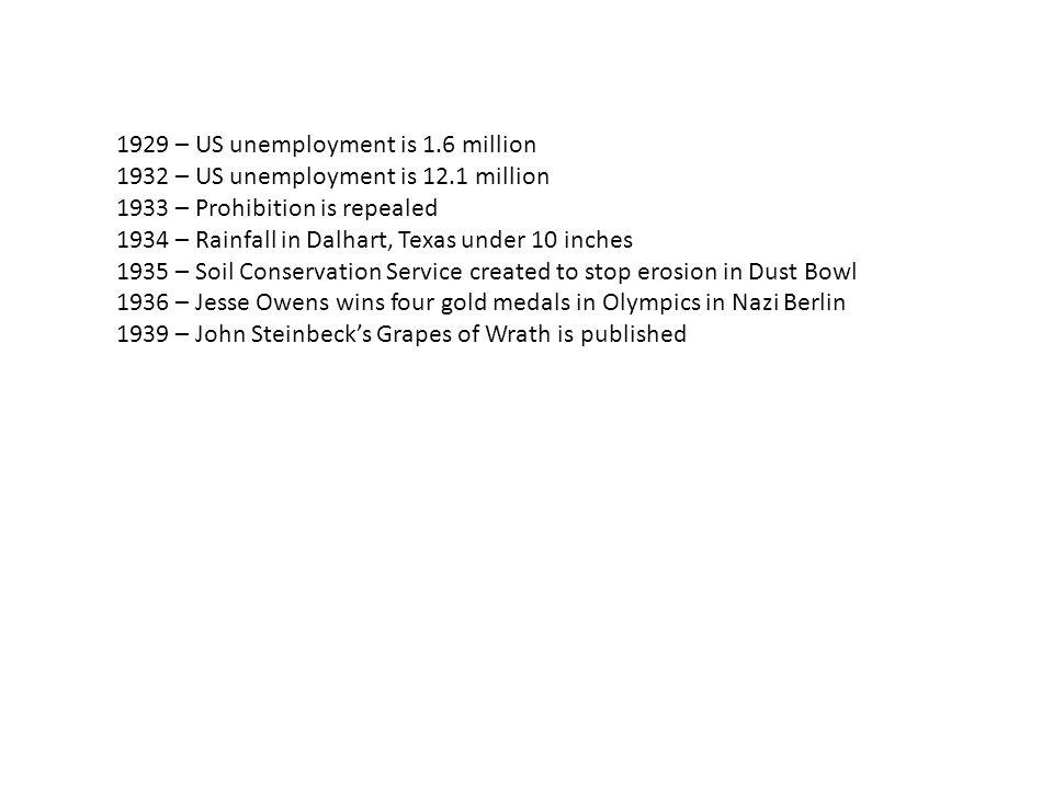 1929 – US unemployment is 1.6 million