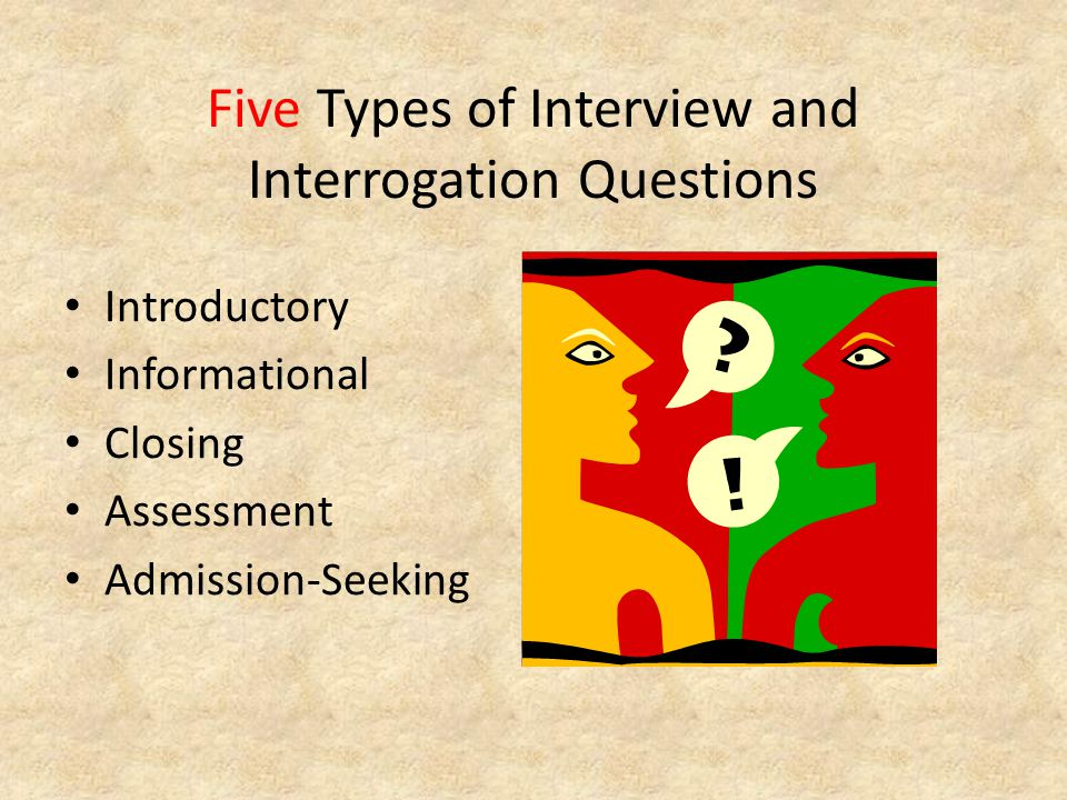 interviewing and interrogation The reid method is a system of interviewing and interrogation widely used by police departments in the do police interrogation techniques produce false.