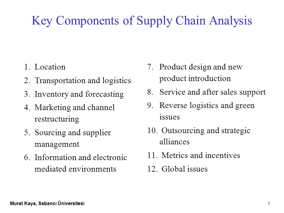 key supply chain issues It is an increasingly complex supply chain world, new report says managing five key scm challenges will determine success or mediocrity.
