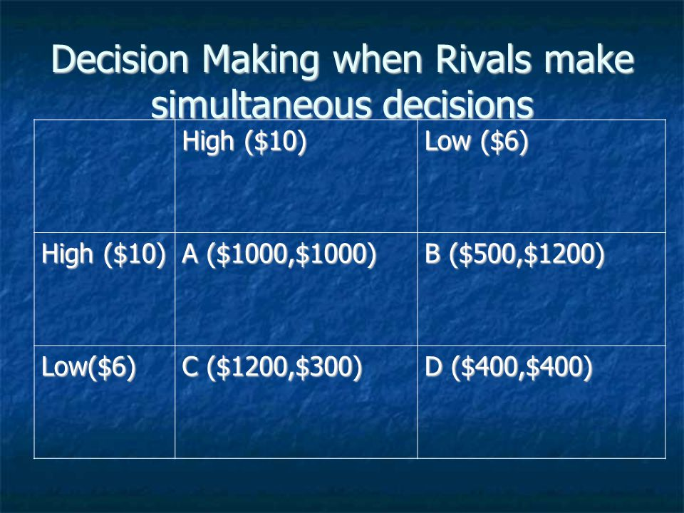 Decision Making when Rivals make simultaneous decisions