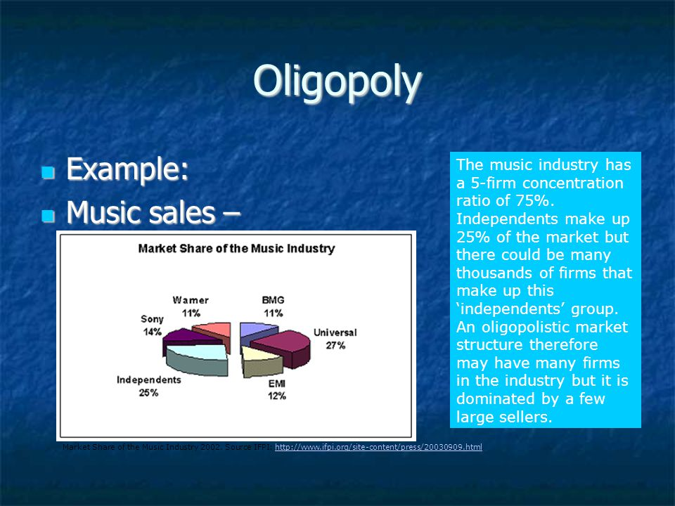Oligopoly Example: Music sales –