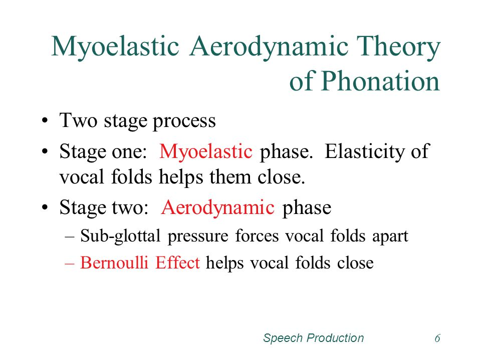 Myoelastic Aerodynamic Theory of Phonation