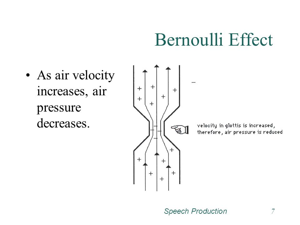Bernoulli Effect As air velocity increases, air pressure decreases.