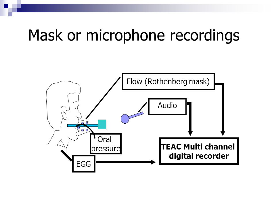 Mask or microphone recordings