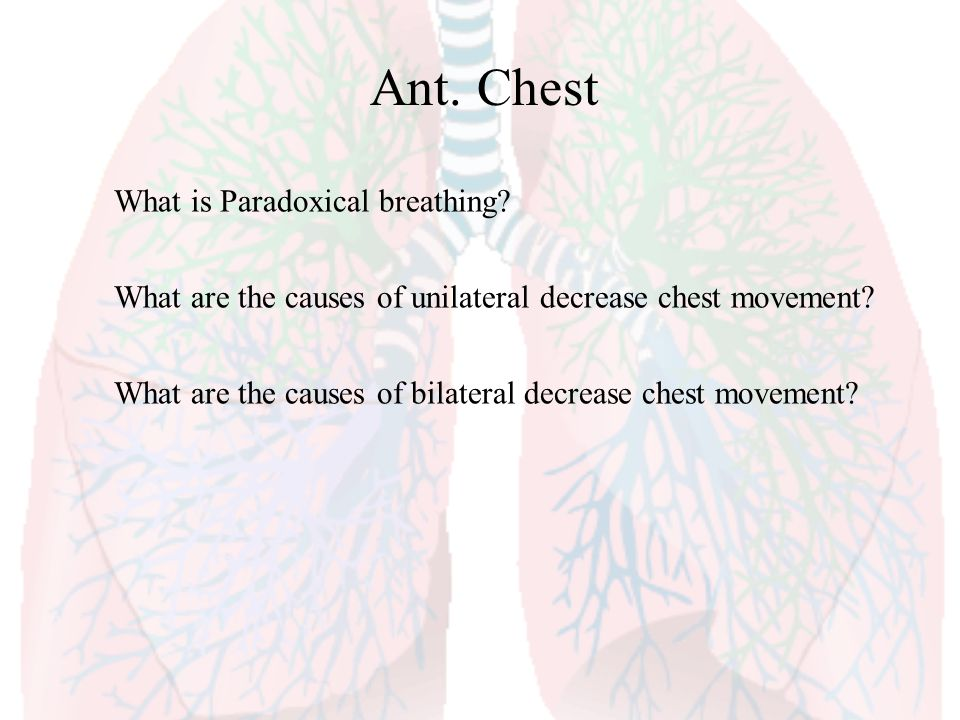 Ant. Chest What is Paradoxical breathing