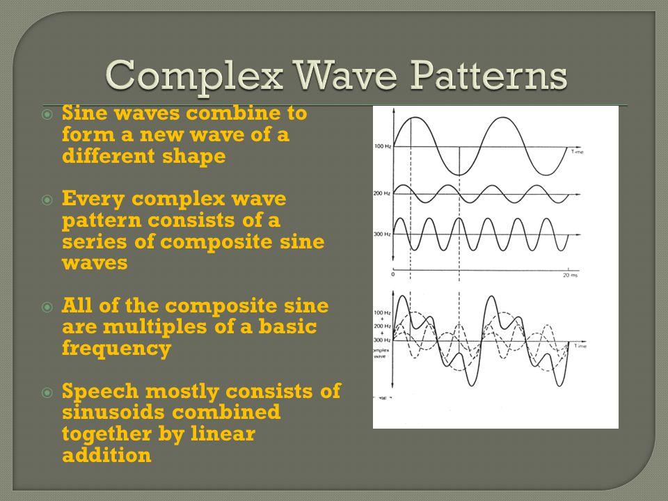 Sine Wave Speech Vs Natural Utterance