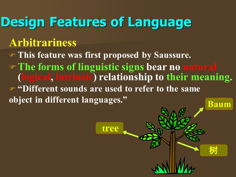 Key points in this unit 1 About LANGUAGE 2 About ...
