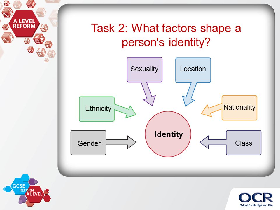 factors that lead gender identity Gender diversity and  transgender identity fact sheet project lead: colt meier and developmental factors  gender diversity and transgenderism occurs in all.