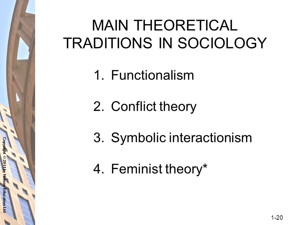 the conflict theory functionalism and symbolic interactionism sociology theories Sociological theories help us to explain and predict the social world in which we  live sociology includes three major theoretical perspectives: the functionalist   conflict perspective, and the symbolic interactionist perspective (sometimes  called.