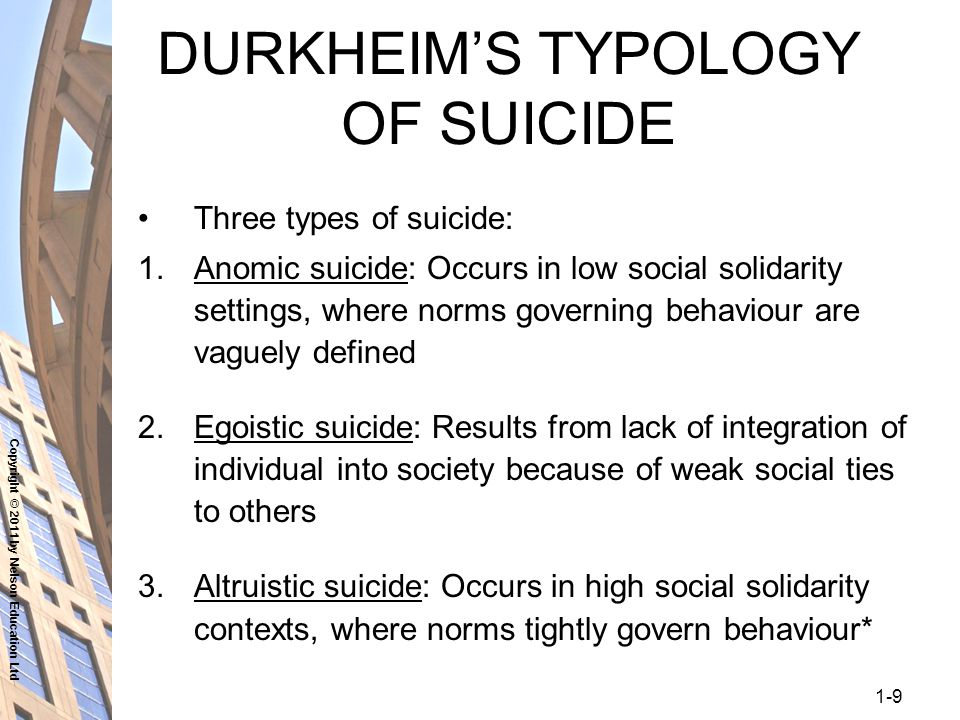 durkheim types of suicide in society Altruistic suicide occurs when one is overly bonded to society and is unable to  anomic suicide is perhaps the most complex type of suicide durkheim.