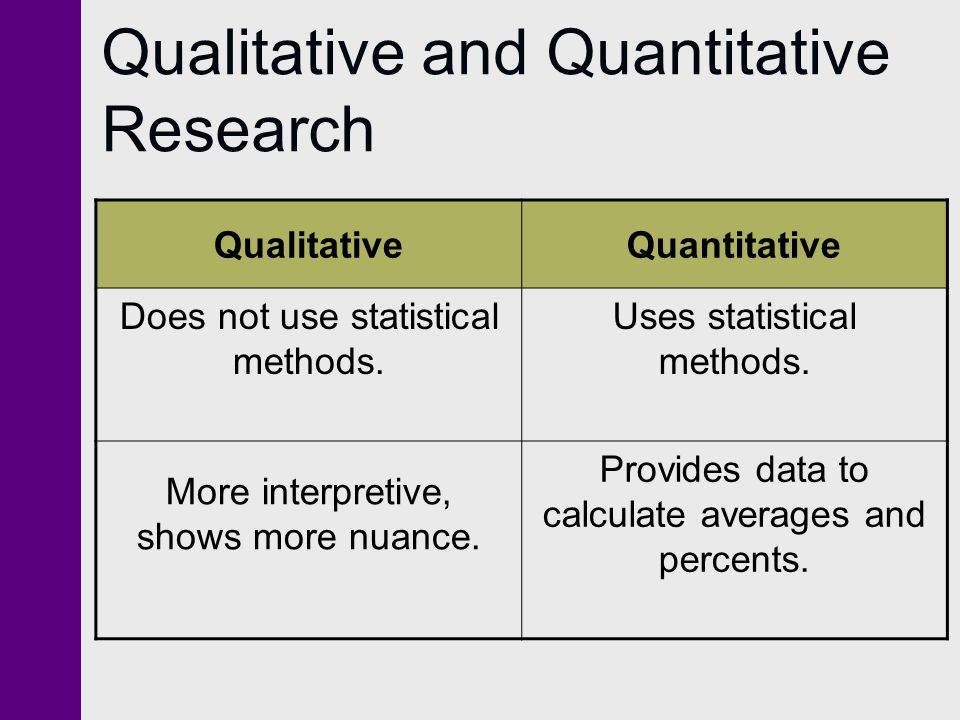 quantitative and qualitative methods of sociological research •research process •quantitative methods •designs  qualitative research quantitative research a type of educational research in which the researcher.