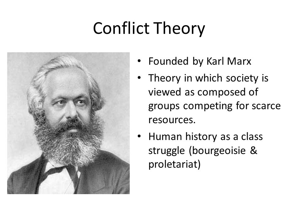 Conflict Theory Founded by Karl Marx