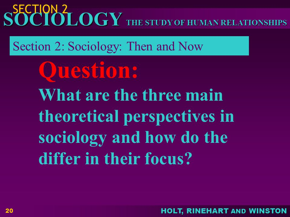 identify the three major theoretical perspectives in sociology today