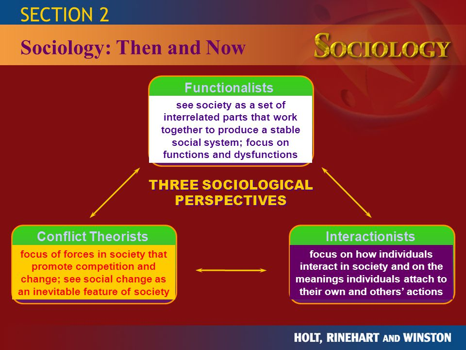 essay on the three sociological perspectives Through analysis, a compare and contrast of the three sociological perspectives: functionalist, conflict, and interactionist this paper discusses.
