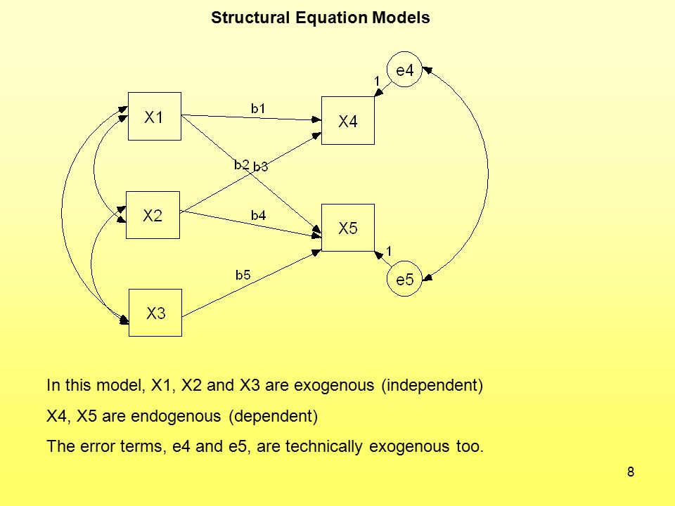the form of structural equation models Multilevel structural equation models for assessing moderation  we introduce a multilevel structural equation  requires latent variable interactions to form.