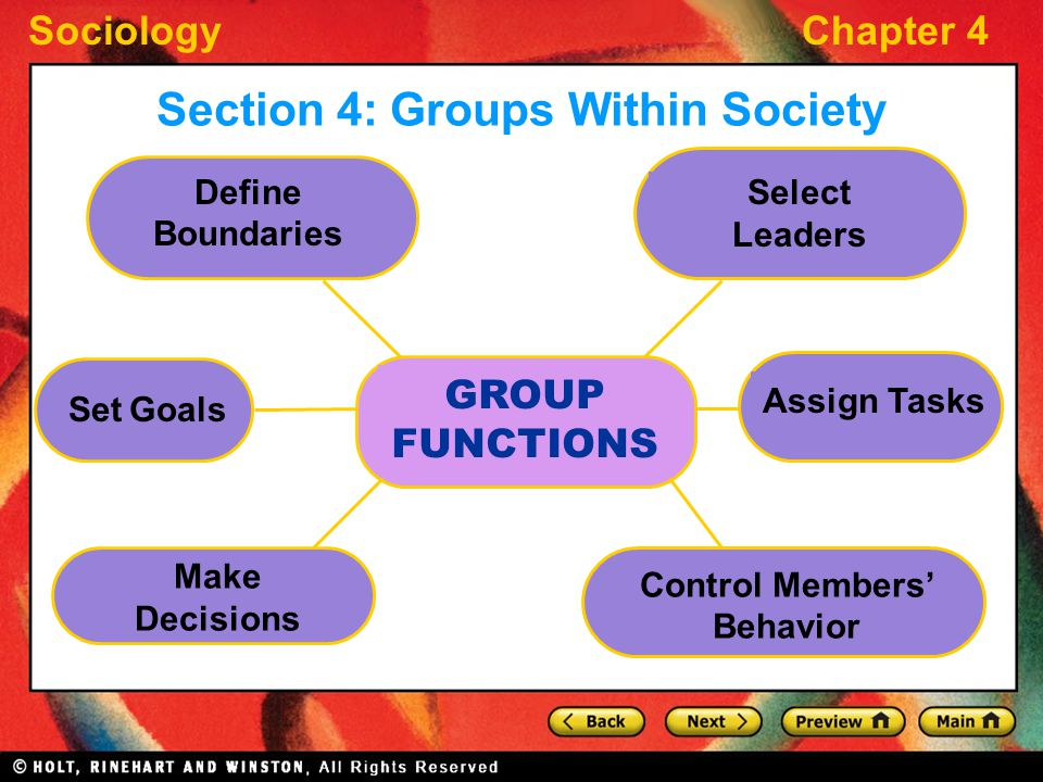 Section 4: Groups Within Society Control Members' Behavior