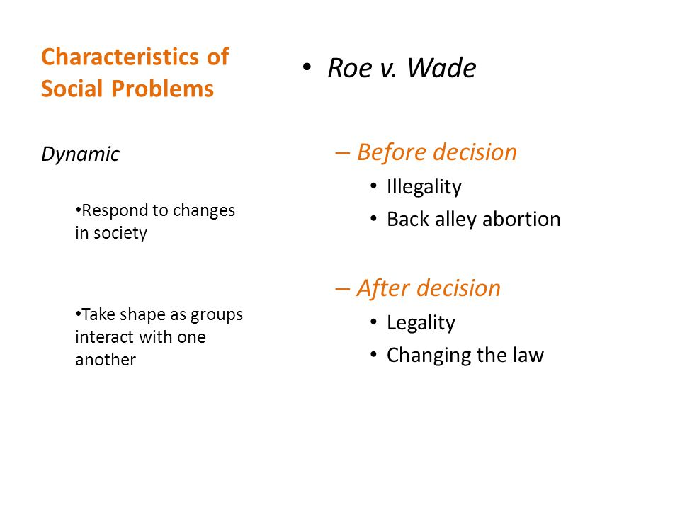 Social problems abortion