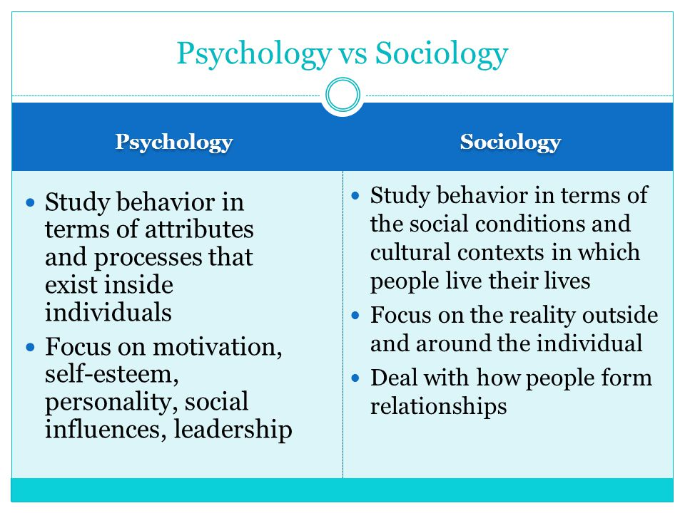 relationship between sociology and psychology ppt