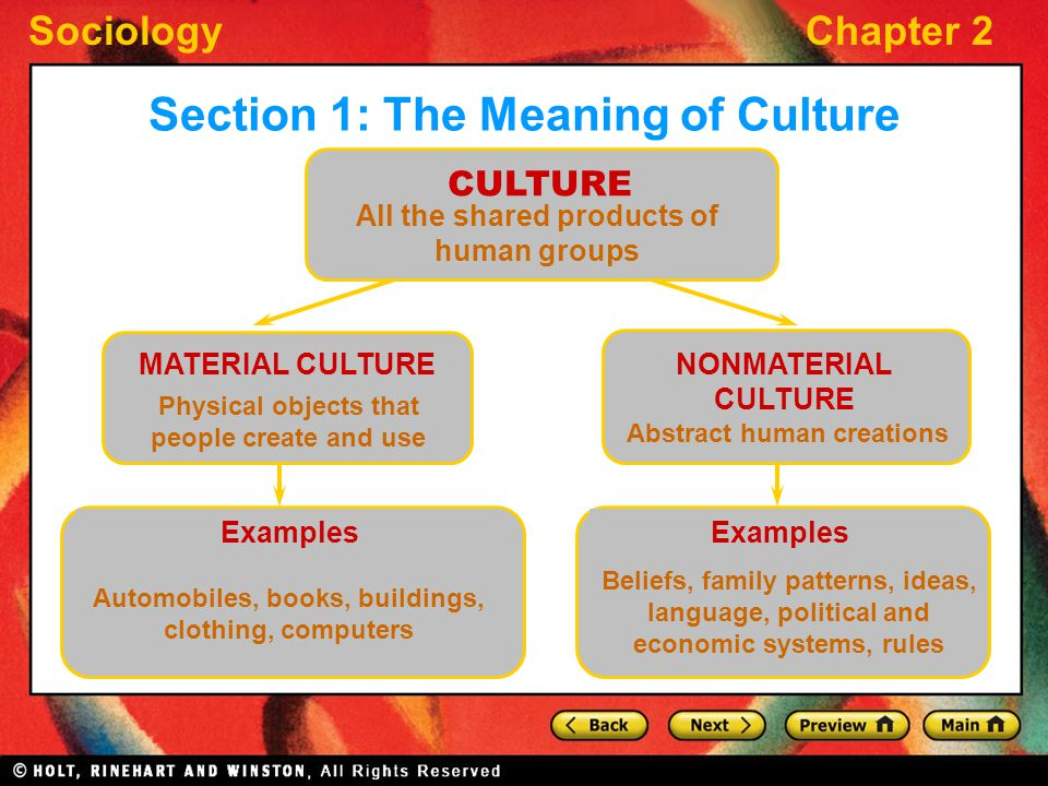 significance of political culture Get an answer for 'identify five elements of american political culture where do these values come from what differences do you see in the cultures of the united states and other industrialized democracies like japan and sweden' and find homework help for other law and politics questions at enotes.