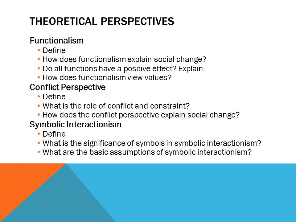 Theoretical Perspectives Sociology Explain Theoretical Per