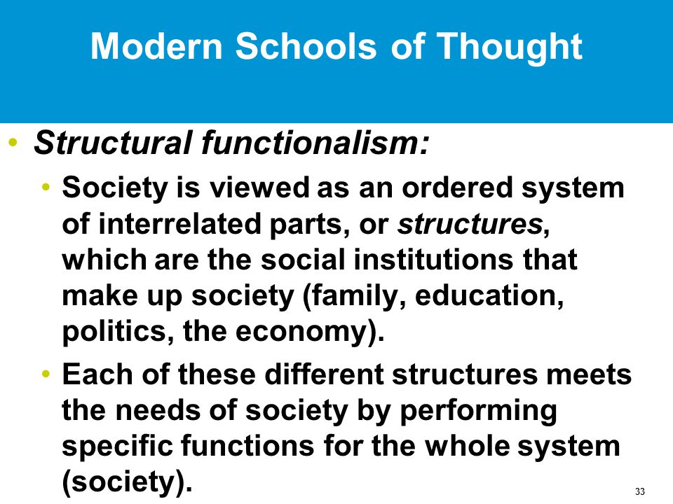 functions of education according to structural functionalism The guides to anthropological theories and approaches  (economics, social control, education,  neofunctionalism differs from structural-functionalism by.