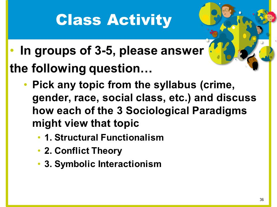 Class Activity In groups of 3-5, please answer the following question…