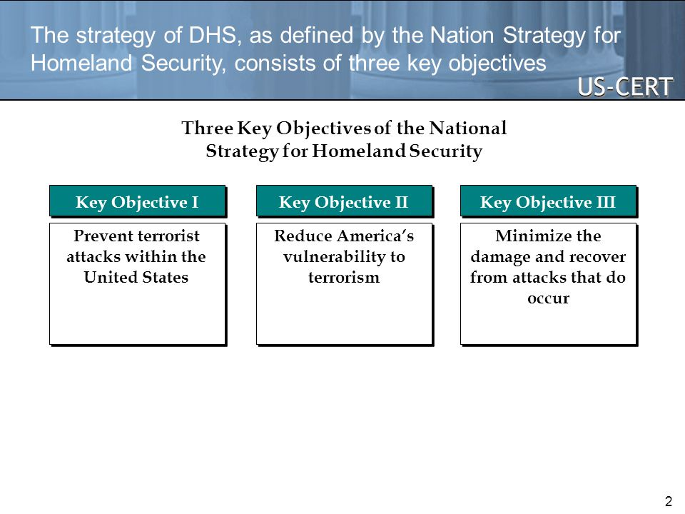 The strategy of DHS, as defined by the Nation Strategy for Homeland Security, consists of three key objectives
