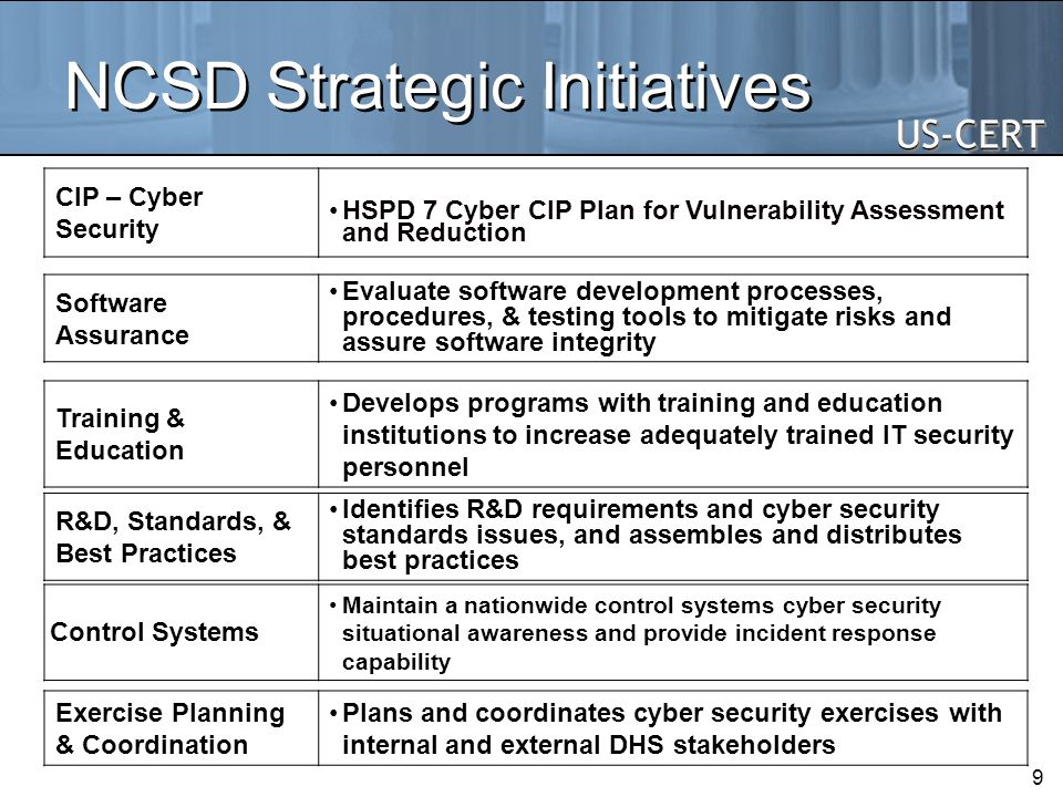 NCSD Strategic Initiatives