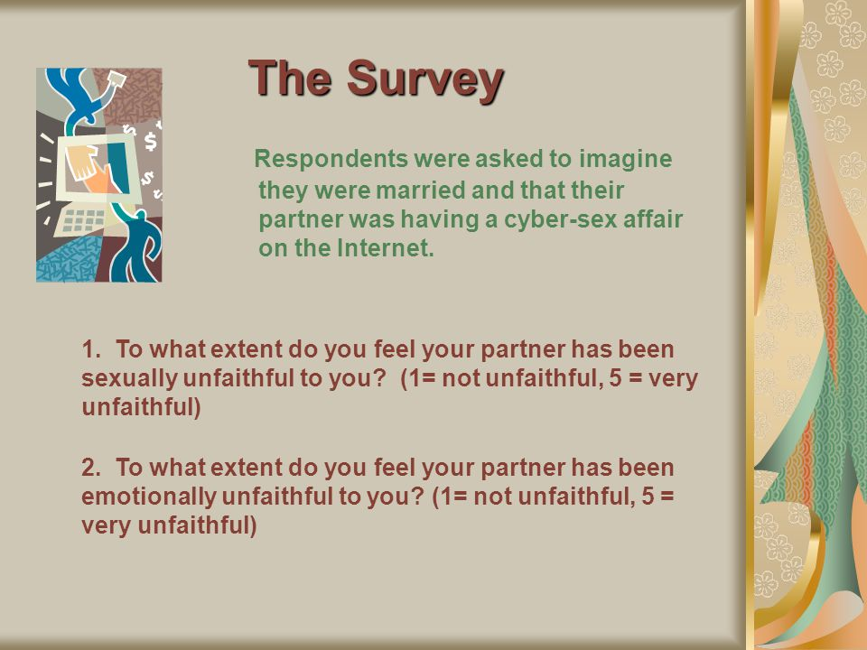 The Survey Respondents were asked to imagine they were married and that their partner was having a cyber-sex affair on the Internet.