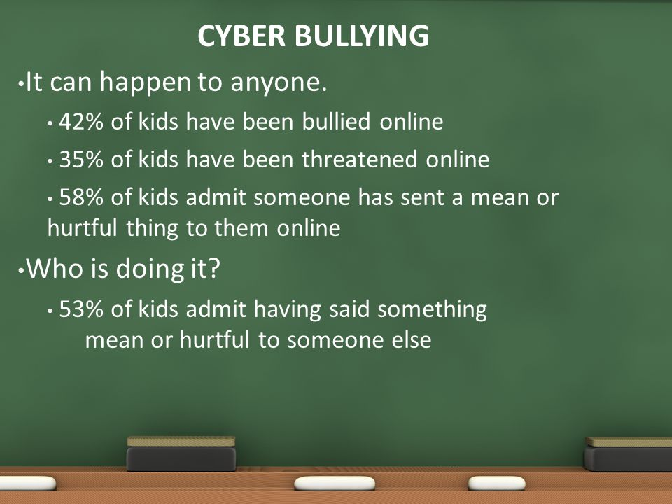 Cyber Bullying It can happen to anyone. Who is doing it