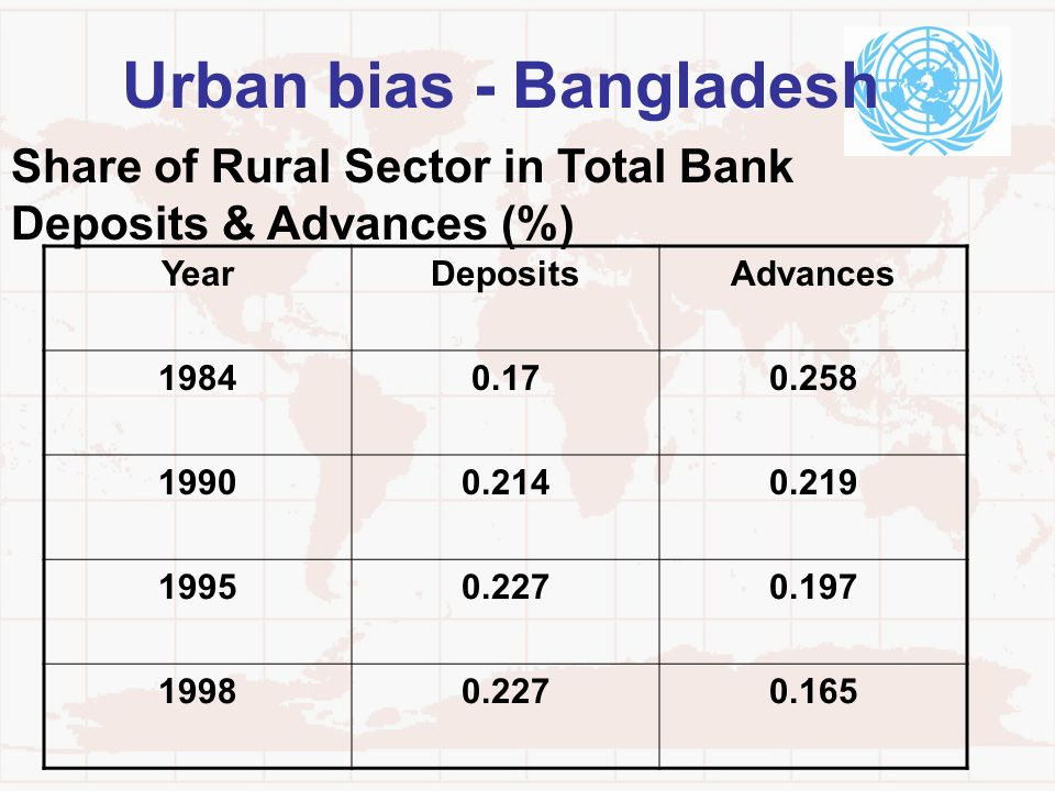 Urban bias - Bangladesh
