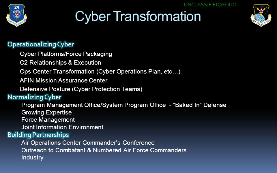 624 Oc Perspective Directing Cyber Operations Ppt Video