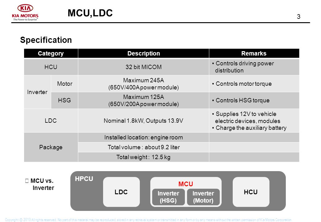 Mcu Ldc Be General Course Information Ppt Download