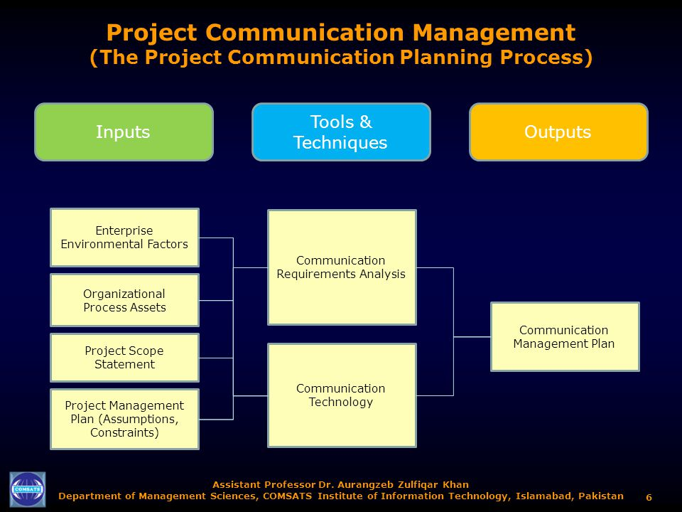 communication management The way an organization communicates can be the key to its success or failure communication management and design is a unique major designed for.