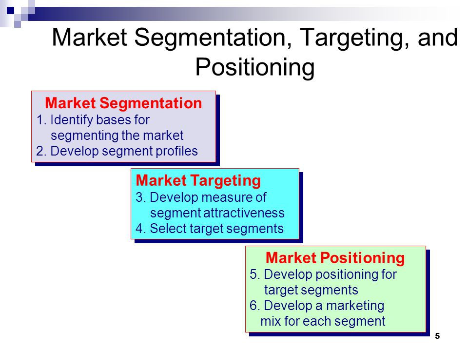 segmentation targeting and position Segmentation, targeting and positioning for universities - free download as word  doc (doc / docx), pdf file (pdf), text file (txt) or read online for free.