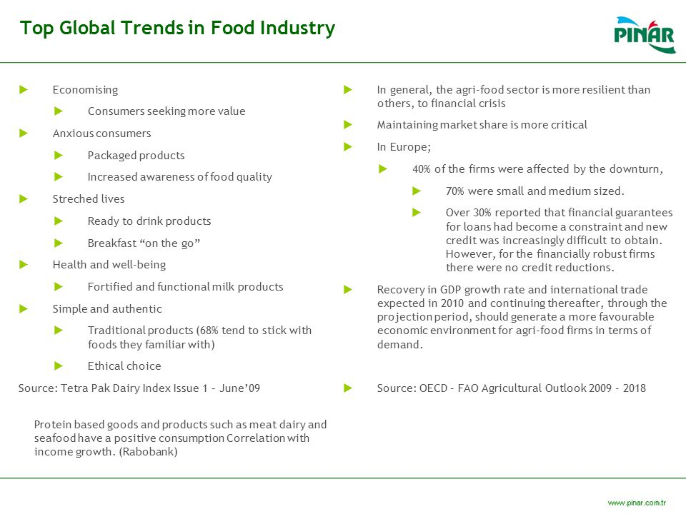 Top Global Trends in Food Industry
