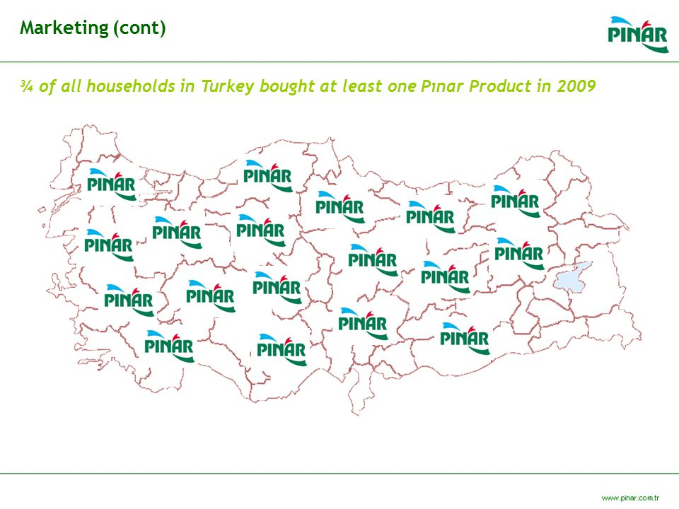 Marketing (cont) ¾ of all households in Turkey bought at least one Pınar Product in 2009