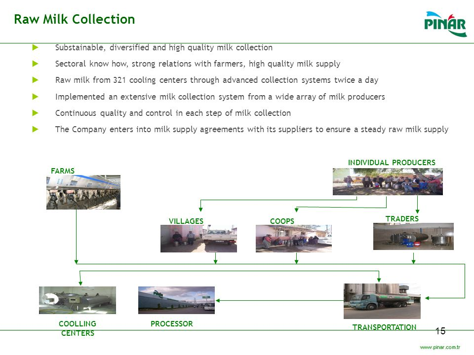 Raw Milk Collection Substainable, diversified and high quality milk collection.