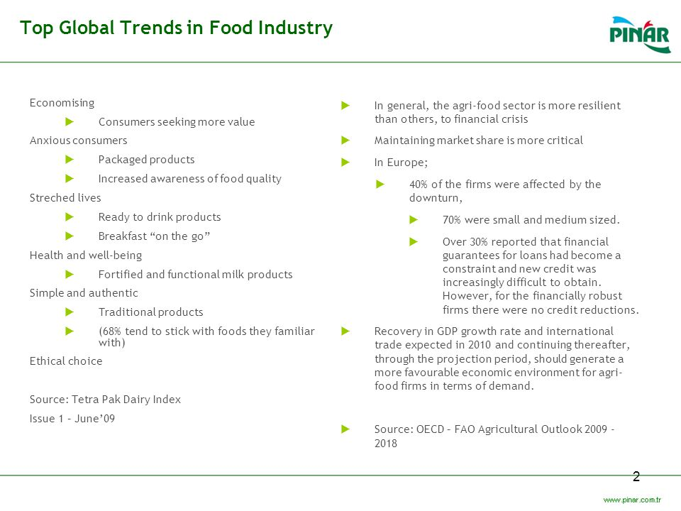 Top Global Trends in Food Industry