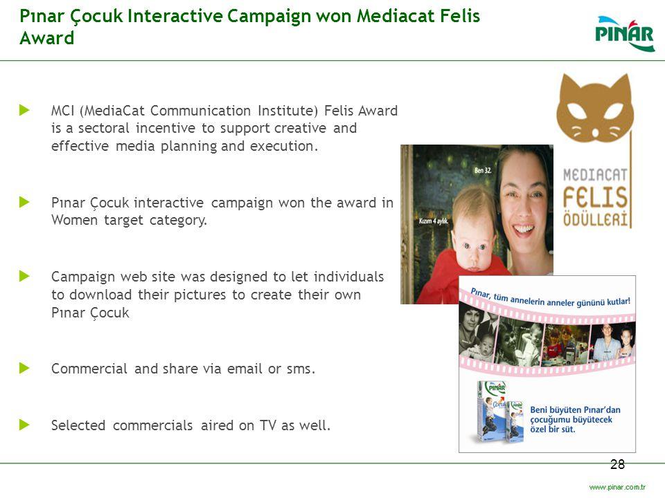 Pınar Çocuk Interactive Campaign won Mediacat Felis Award