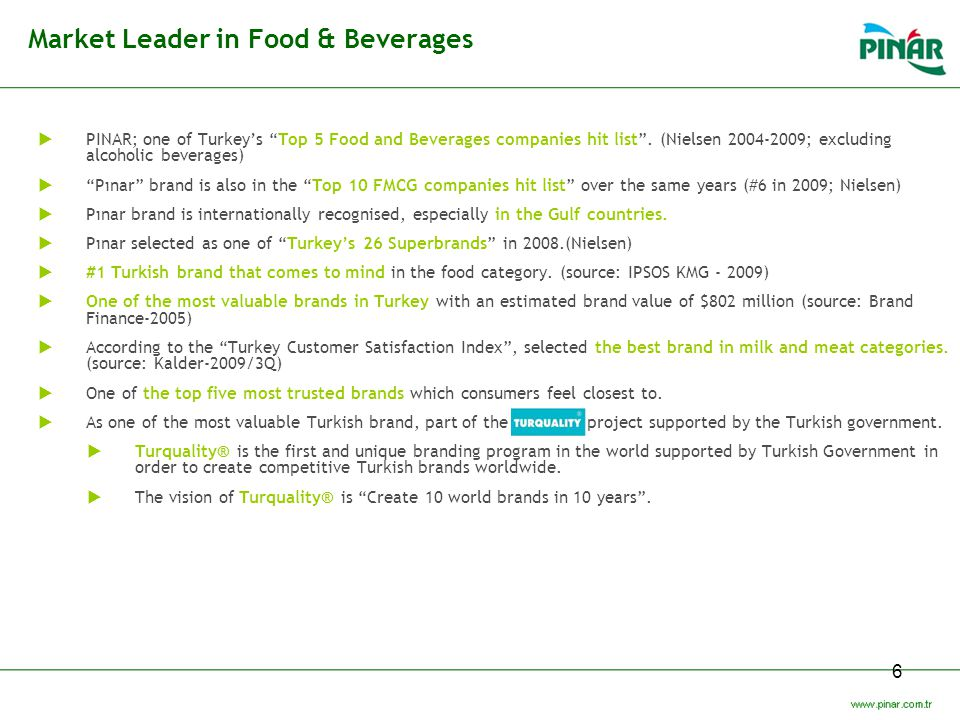 Market Leader in Food & Beverages