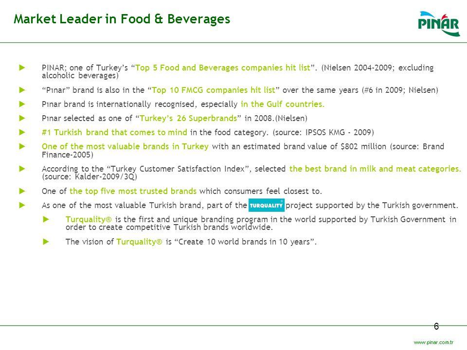 Market Leader in Food & Beverages