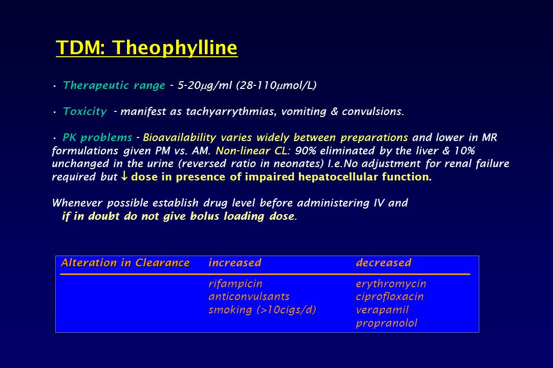 Theophylline Level Toxicity